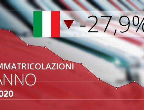 چگونه فروش اتومبیل در ایتالیا در سال کوید سقوط کرد